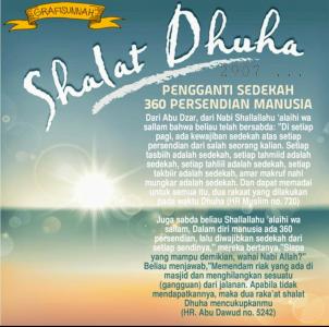 Sedekah setiap hari dengan sholat Ad-Dhuha